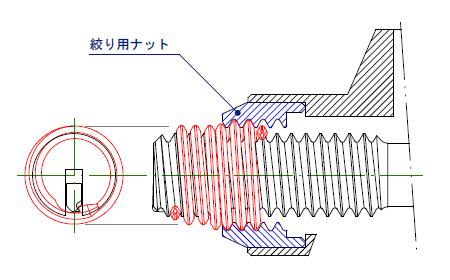 タングレス プリワインダー工具の効果
