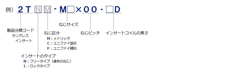 タングレスインサートコイル 製品番号の構成と注文例
