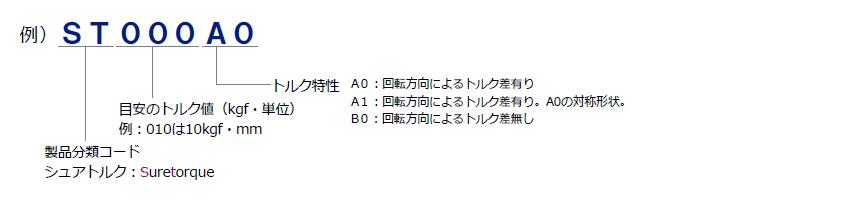 シュアトルク 製品番号の構成と注文例