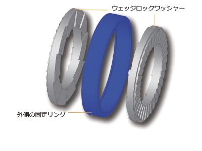 HEICO-LOCKリングロックワッシャーのリングロックシステムのデザイン