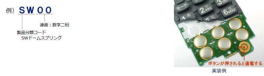 SWドームスプリング 製品番号の構成と注文例