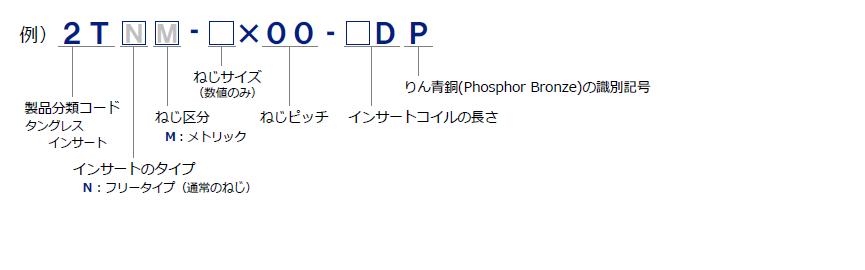 タングレスインサートコイル りん青銅 製品番号の構成と注文例
